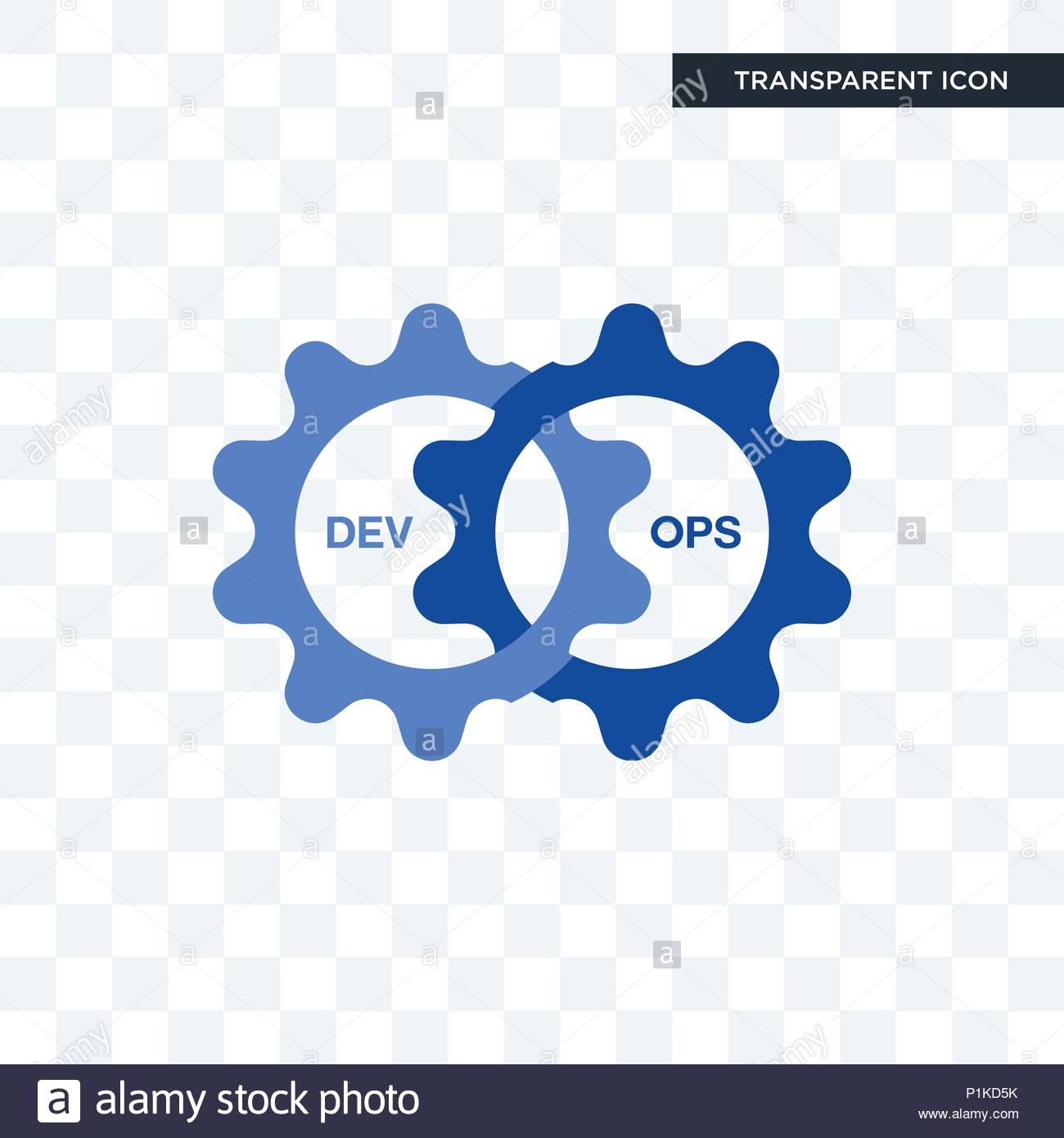 DevOps Engineers